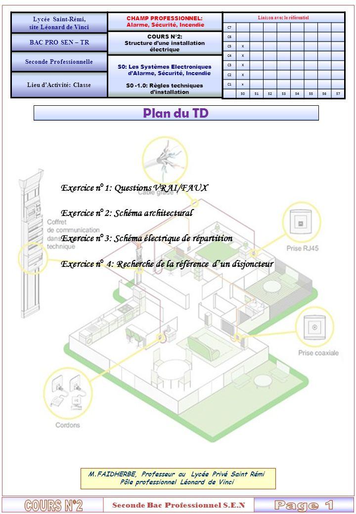 Seconde Bac Professionnel S.E.N Plan du TD ………………………………..……… M.FAIDHERBE, Professeur au Lycée Privé Saint Rémi Pôle professionnel Léonard de Vinci Liaison avec le référentiel C7 C6 C5X C4X C3X C2X C1x S0S1S2S3S4S5S6S7 CHAMP PROFESSIONNEL: Alarme, Sécurité, Incendie COURS N°2: Structure d'une installation électrique S0: Les Systèmes Electroniques d'Alarme, Sécurité, Incendie S0 -1.0: Règles techniques d'installation Lycée Saint-Rémi, site Léonard de Vinci BAC PRO SEN – TR Seconde Professionnelle Lieu d'Activité: Classe Exercice n°1: Questions VRAI/FAUX Exercice n°2: Schéma architectural Exercice n°3: Schéma électrique de répartition Exercice n° 4: Recherche de la référence d'un disjoncteur