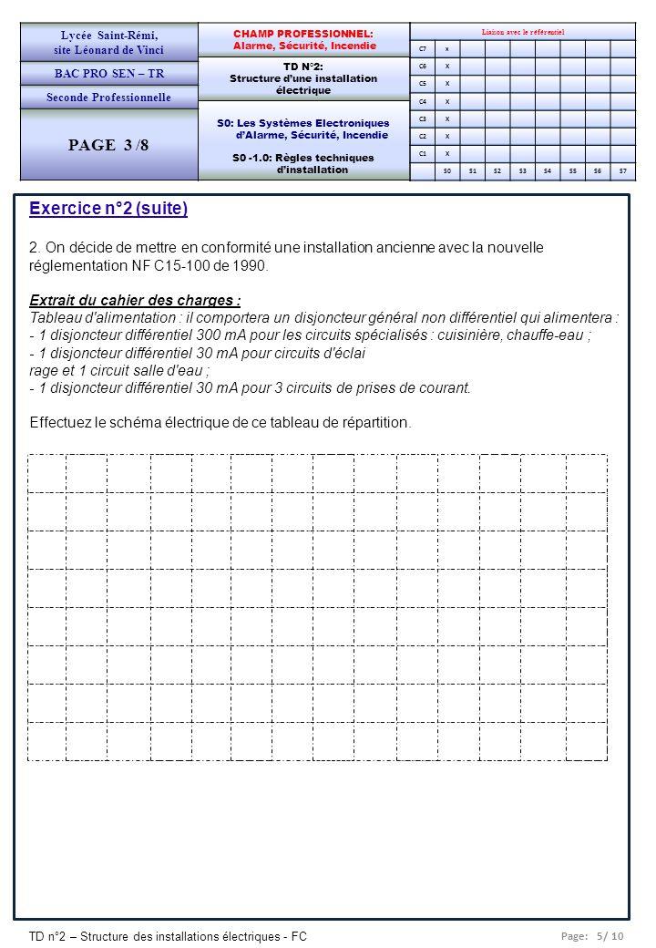 Page: 5/ 10 TD n°2 – Structure des installations électriques - FC Liaison avec le référentiel C7x C6X C5X C4X C3X C2X C1X S0S1S2S3S4S5S6S7 CHAMP PROFE