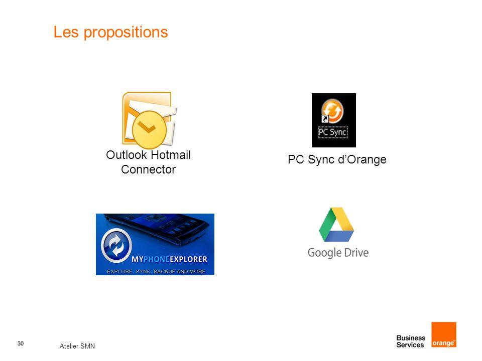 30 Atelier SMN 30 Les propositions Outlook Hotmail Connector PC Sync d'Orange