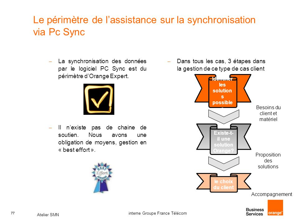 77 Atelier SMN 77 interne Groupe France Télécom Le périmètre de l'assistance sur la synchronisation via Pc Sync – La synchronisation des données par le logiciel PC Sync est du périmètre d'Orange Expert.