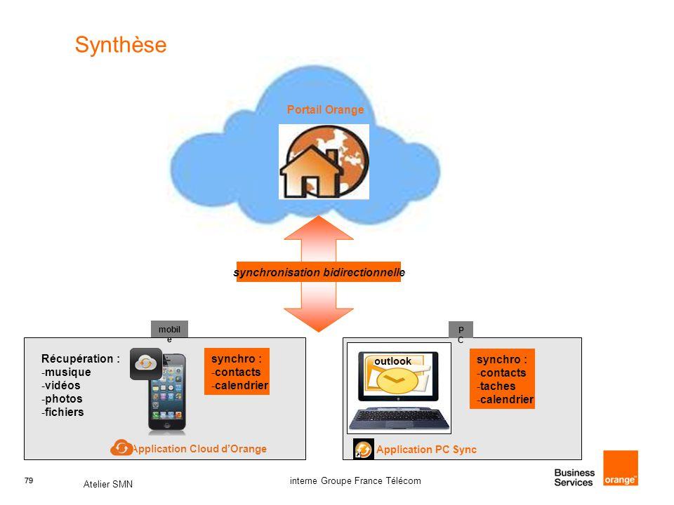 79 Atelier SMN 79 interne Groupe France Télécom Synthèse Application Cloud d'Orange Portail Orange Application PC Sync outlook synchronisation bidirectionnelle synchro : -contacts -taches -calendrier synchro : -contacts -calendrier mobil e PCPC Récupération : -musique -vidéos -photos -fichiers