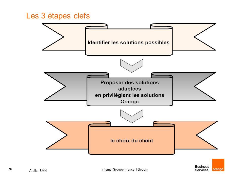 85 Atelier SMN 85 Les 3 étapes clefs interne Groupe France Télécom Identifier les solutions possibles Proposer des solutions adaptées en privilégiant les solutions Orange le choix du client