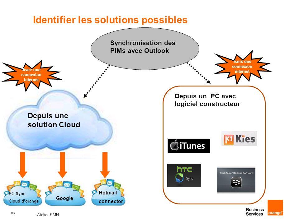 86 Atelier SMN 86 Identifier les solutions possibles Depuis une solution Cloud Google PC Sync Cloud d'orange Hotmail connector Depuis un PC avec logic