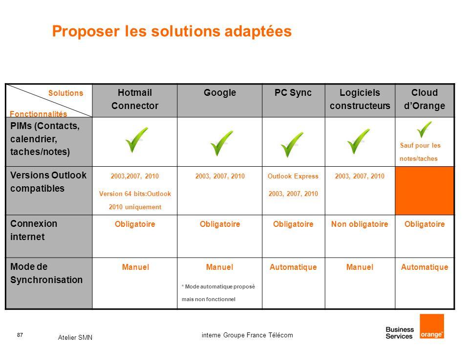 87 Atelier SMN 87 Proposer les solutions adaptées interne Groupe France Télécom Solutions Hotmail Connector GooglePC Sync Logiciels constructeurs Clou