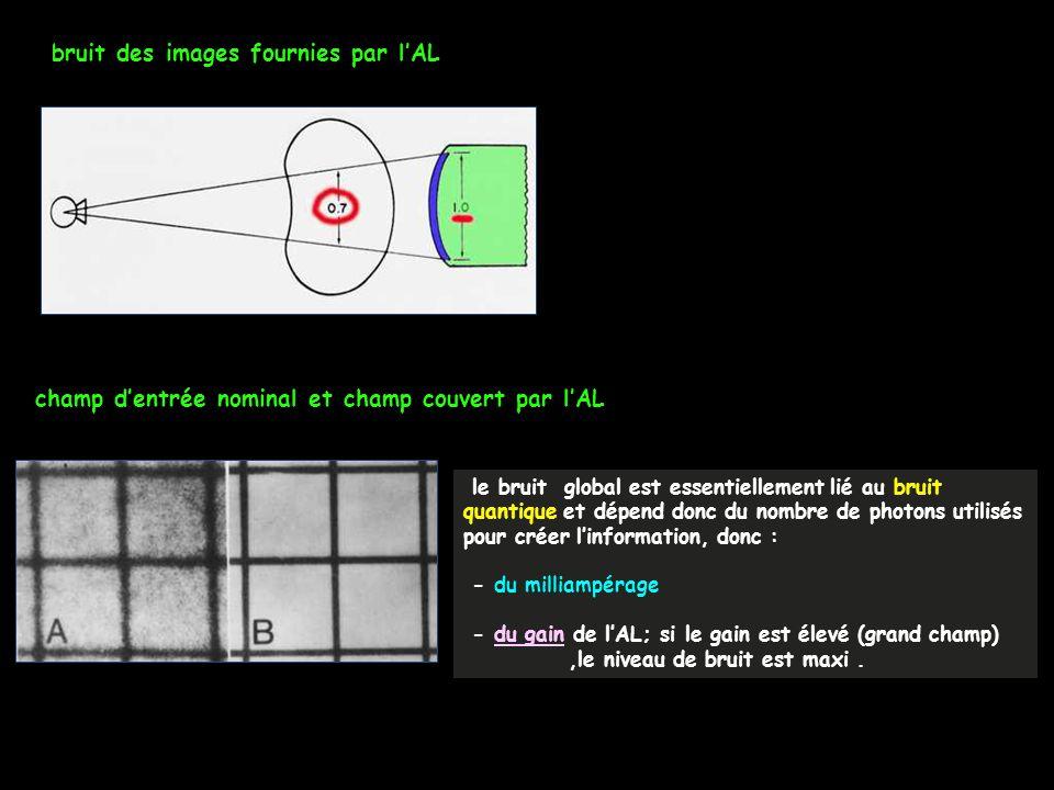 champ d'entrée nominal et champ couvert par l'AL bruit des images fournies par l'AL le bruit global est essentiellement lié au bruit quantique et dépe