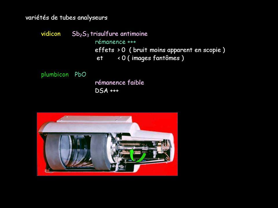 variétés de tubes analyseurs vidicon Sb 2 S 3 trisulfure antimoine rémanence +++ effets > 0 ( bruit moins apparent en scopie ) et < 0 ( images fantôme