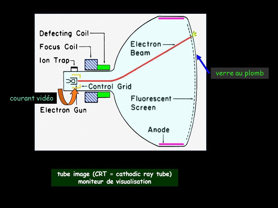 tube image (CRT = cathodic ray tube) moniteur de visualisation courant vidéo verre au plomb