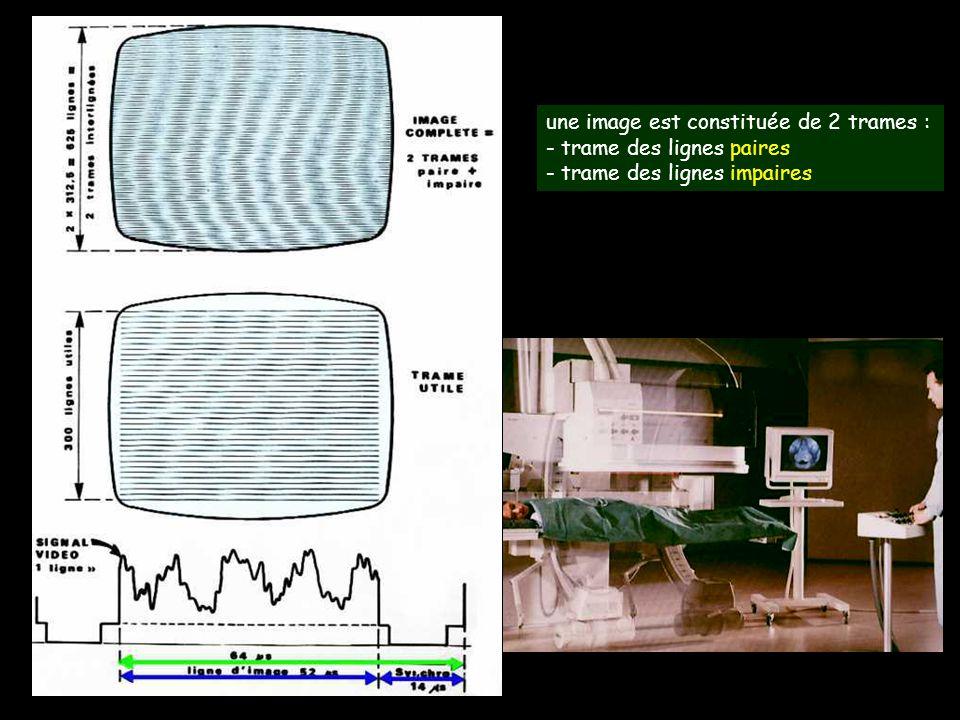 une image est constituée de 2 trames : - trame des lignes paires - trame des lignes impaires