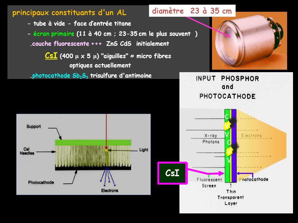 principaux constituants d'un AL - tube à vide - face d'entrée titane - écran primaire (11 à 40 cm ; 23-35 cm le plus souvent ).couche fluorescente +++