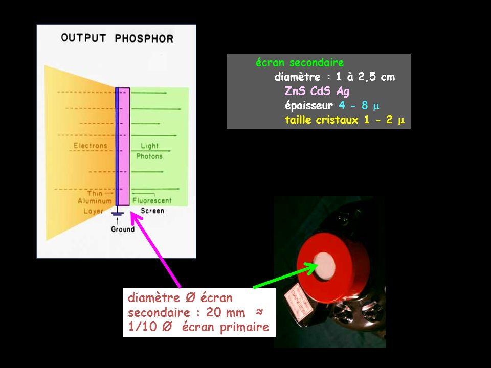 écran secondaire diamètre : 1 à 2,5 cm ZnS CdS Ag épaisseur 4 - 8  taille cristaux 1 - 2  diamètre Ø écran secondaire : 20 mm ≈ 1/10 Ø écran primair