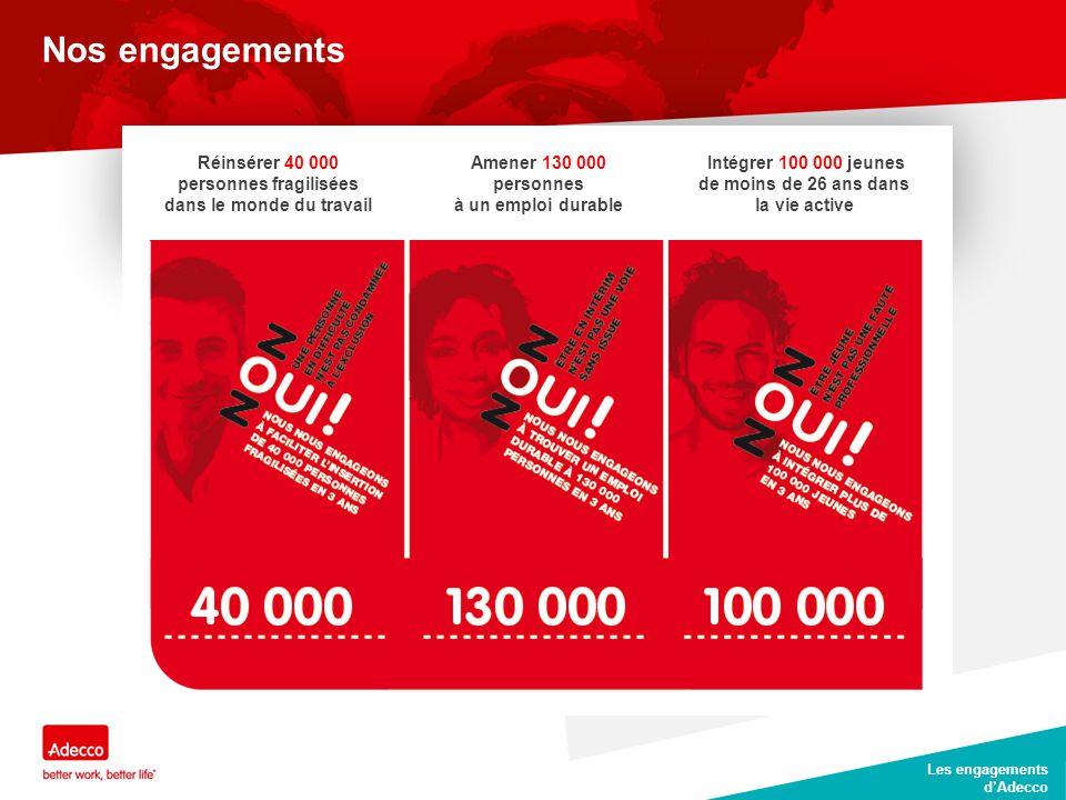 CLIENT DATE JJ/MM/AA Les engagements d'Adecco Réinsérer 40 000 personnes fragilisées dans le monde du travail Amener 130 000 personnes à un emploi dur