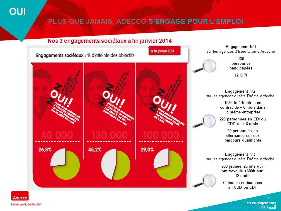 CLIENT DATE JJ/MM/AA Les engagements d'Adecco 4 OUI PLUS QUE JAMAIS, ADECCO S'ENGAGE POUR L'EMPLOI Nos 3 engagements sociétaux à fin janvier 2014 Enga
