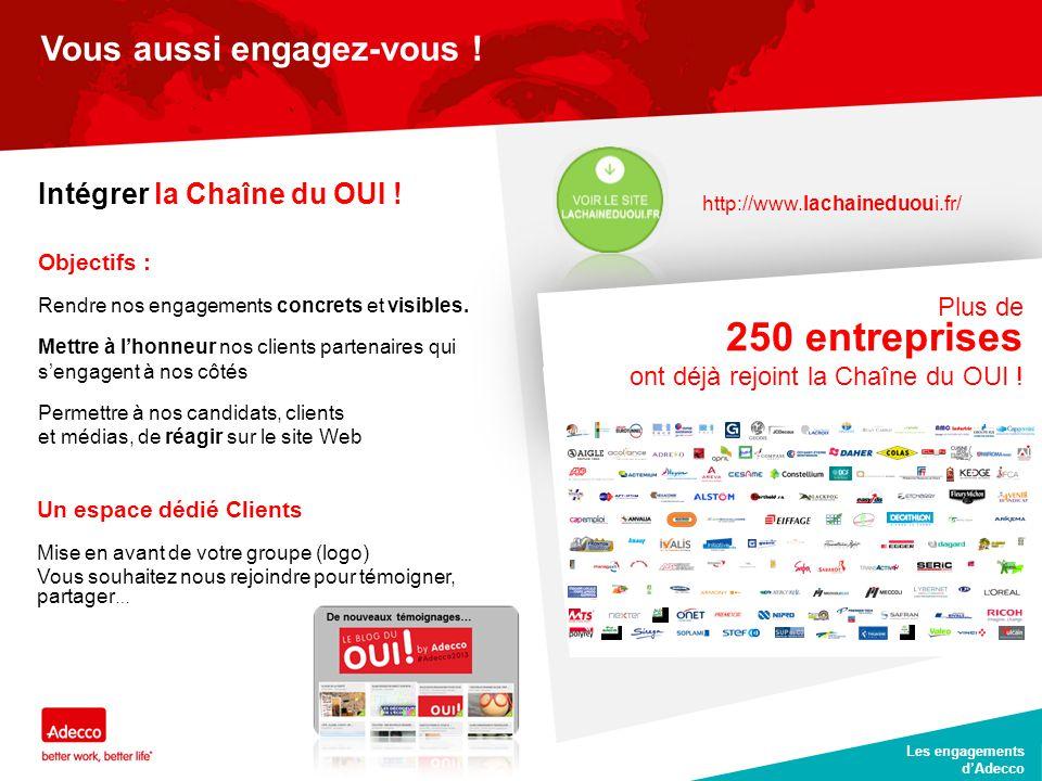 CLIENT DATE JJ/MM/AA Les engagements d'Adecco Plus de 250 entreprises ont déjà rejoint la Chaîne du OUI ! Vous aussi engagez-vous ! Objectifs : Rendre