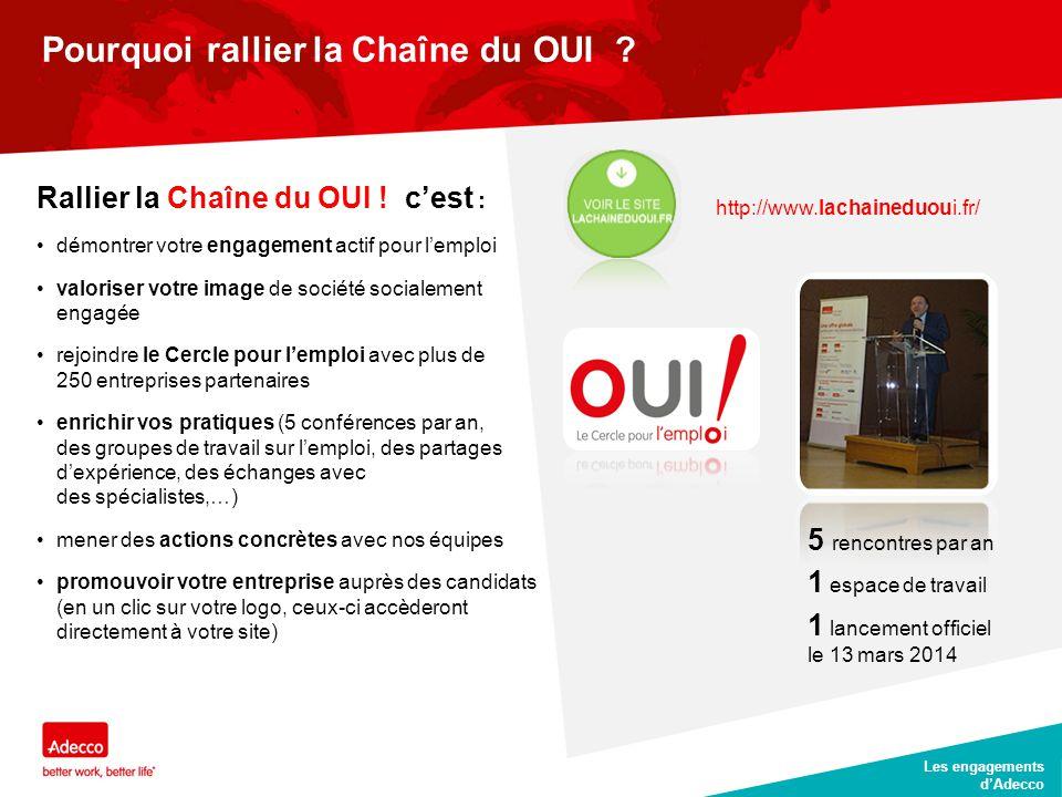CLIENT DATE JJ/MM/AA Les engagements d'Adecco http://www.lachaineduoui.fr/ Rallier la Chaîne du OUI ! c'est : démontrer votre engagement actif pour l'
