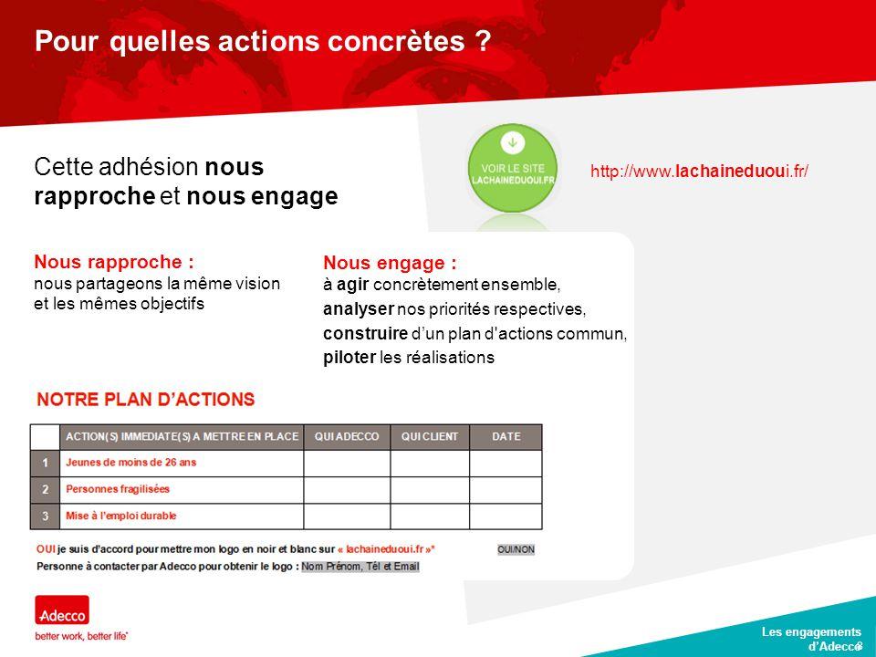 CLIENT DATE JJ/MM/AA Les engagements d'Adecco http://www.lachaineduoui.fr/ 8 Cette adhésion nous rapproche et nous engage Nous rapproche : nous partag
