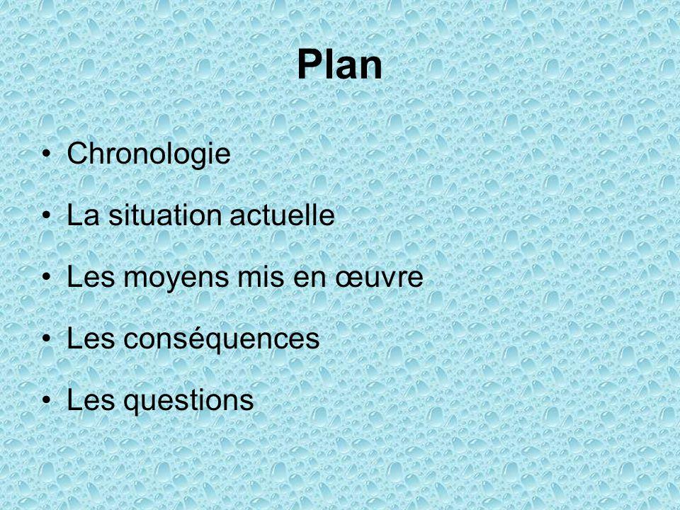 Plan Chronologie La situation actuelle Les moyens mis en œuvre Les conséquences Les questions