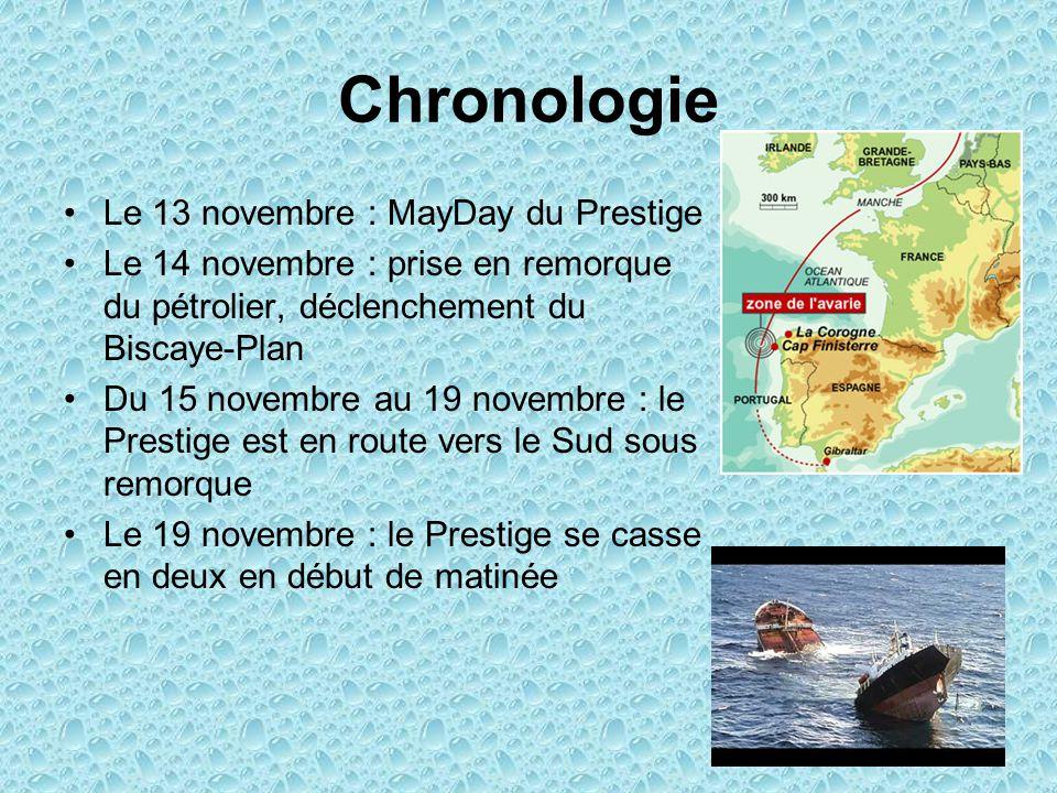Chronologie Le 13 novembre : MayDay du Prestige Le 14 novembre : prise en remorque du pétrolier, déclenchement du Biscaye-Plan Du 15 novembre au 19 novembre : le Prestige est en route vers le Sud sous remorque Le 19 novembre : le Prestige se casse en deux en début de matinée