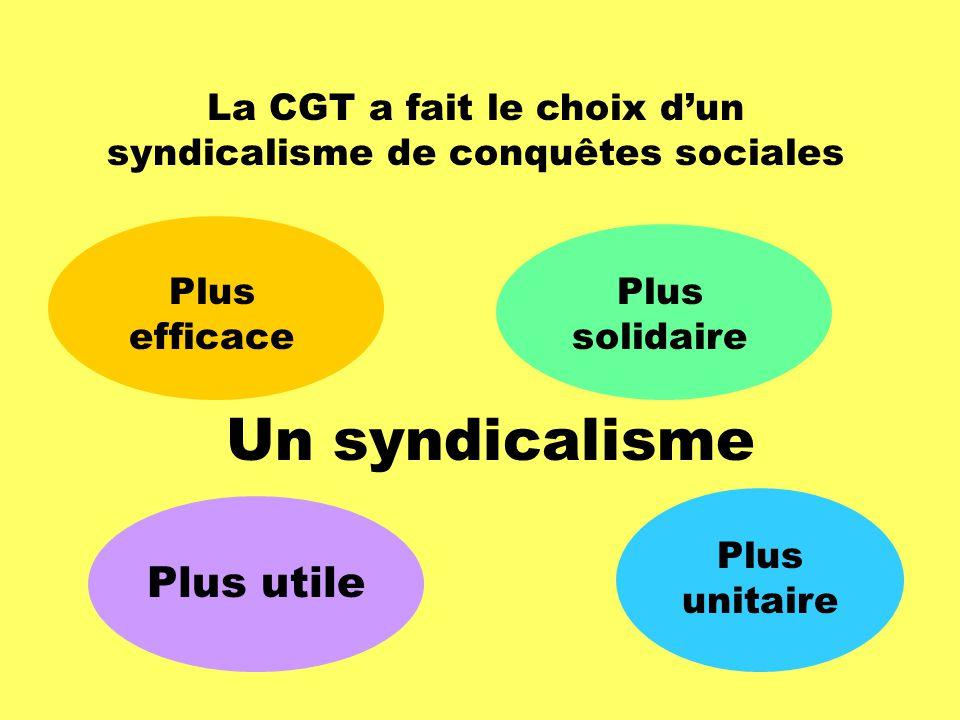 La CGT a fait le choix d'un syndicalisme de conquêtes sociales Un syndicalisme Plus solidaire Plus unitaire Plus utile Plus efficace