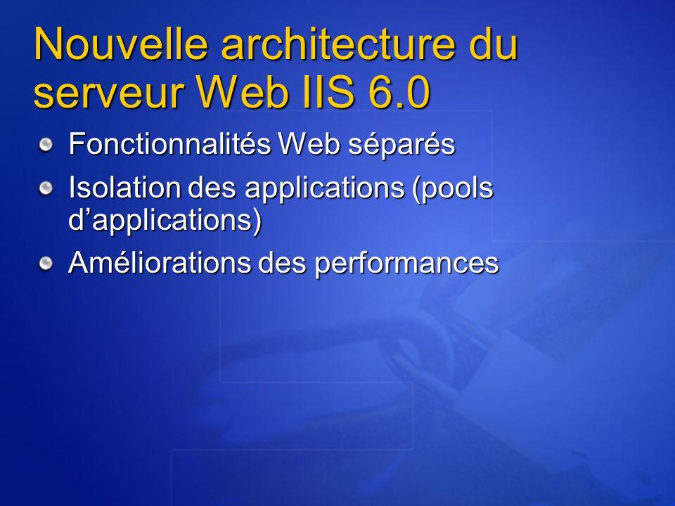 Nouvelle architecture du serveur Web IIS 6.0 Fonctionnalités Web séparés Isolation des applications (pools d'applications) Améliorations des performan