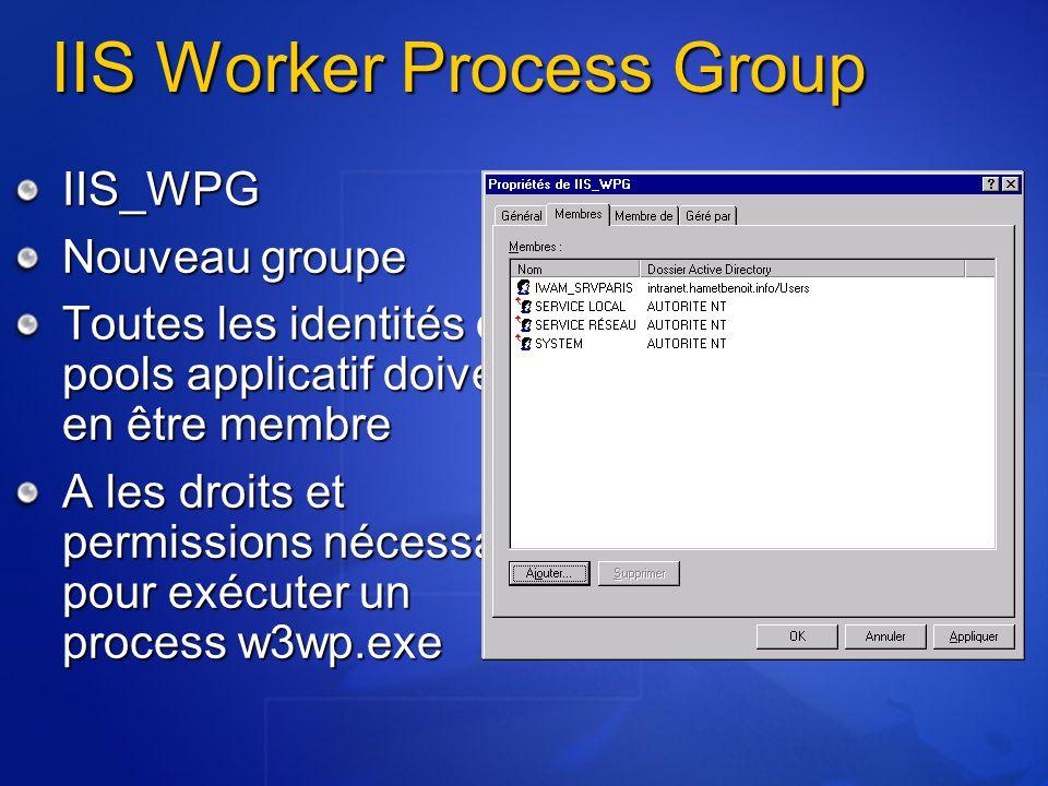 IIS Worker Process Group IIS_WPG Nouveau groupe Toutes les identités des pools applicatif doivent en être membre A les droits et permissions nécessair