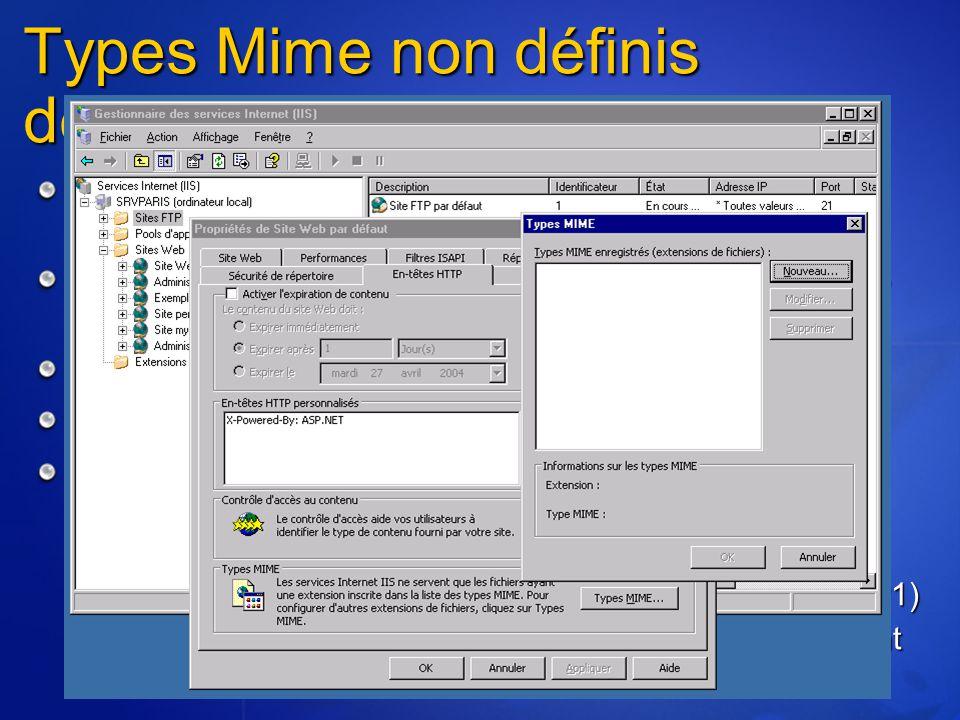 Types Mime non définis désactivés Les extensions de fichier doivent être déclarés comme type MIME Le client reçoit une erreur 404, mais l'erreur 404.3