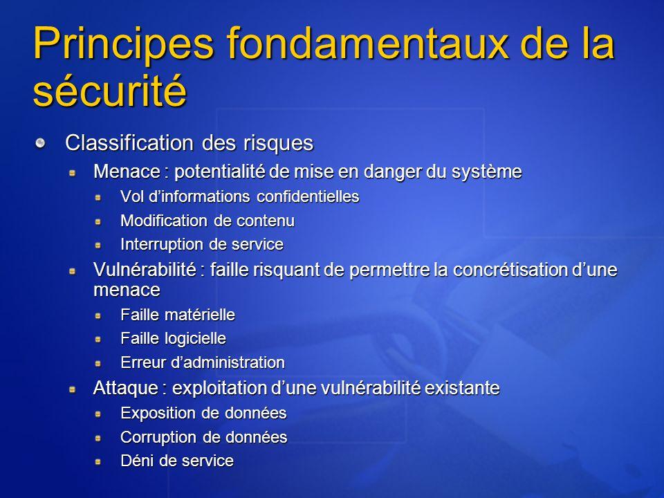 Principes fondamentaux de la sécurité Classification des risques Menace : potentialité de mise en danger du système Vol d'informations confidentielles