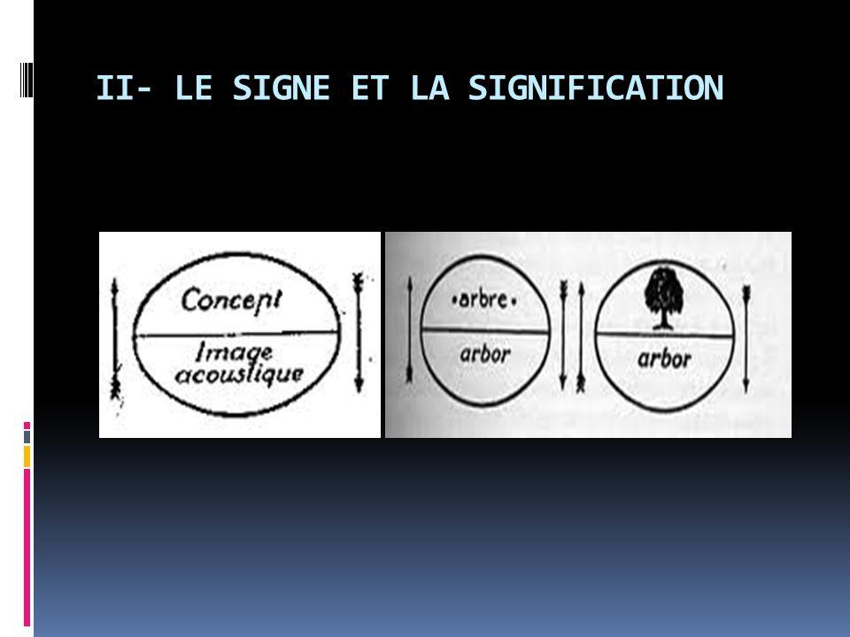 II- LE SIGNE ET LA SIGNIFICATION