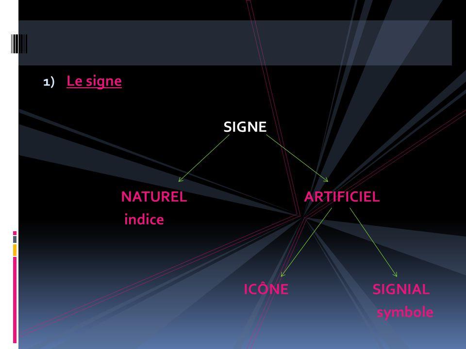 1) Le signe SIGNE NATUREL ARTIFICIEL indice ICÔNE SIGNIAL symbole
