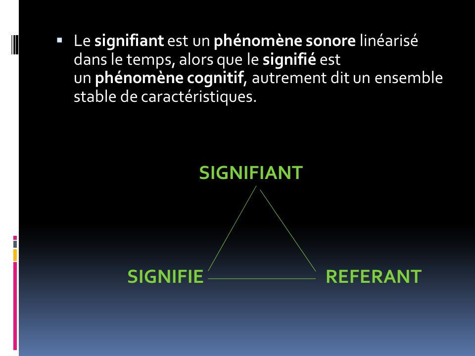  Le signifiant est un phénomène sonore linéarisé dans le temps, alors que le signifié est un phénomène cognitif, autrement dit un ensemble stable de caractéristiques.