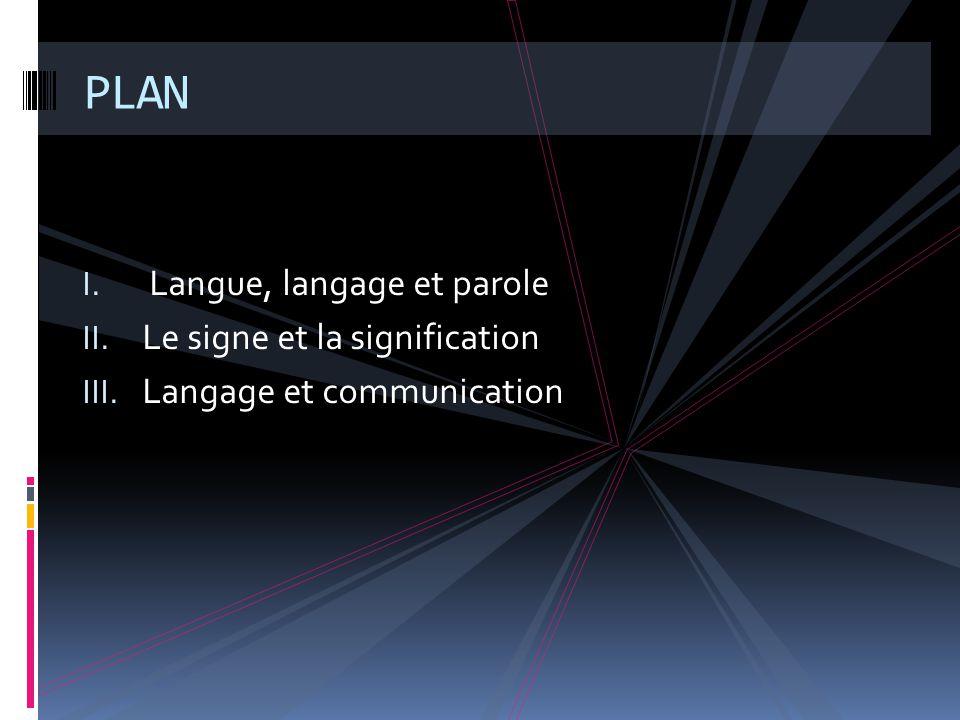 I. Langue, langage et parole II. Le signe et la signification III. Langage et communication PLAN