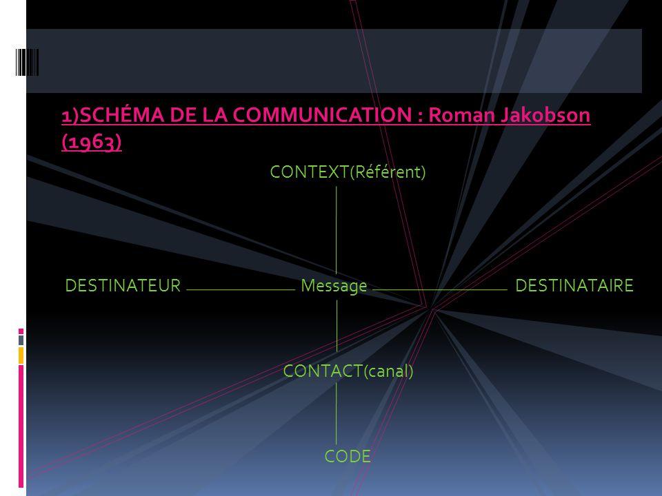 1)SCHÉMA DE LA COMMUNICATION : Roman Jakobson (1963) CONTEXT(Référent) DESTINATEUR Message DESTINATAIRE CONTACT(canal) CODE