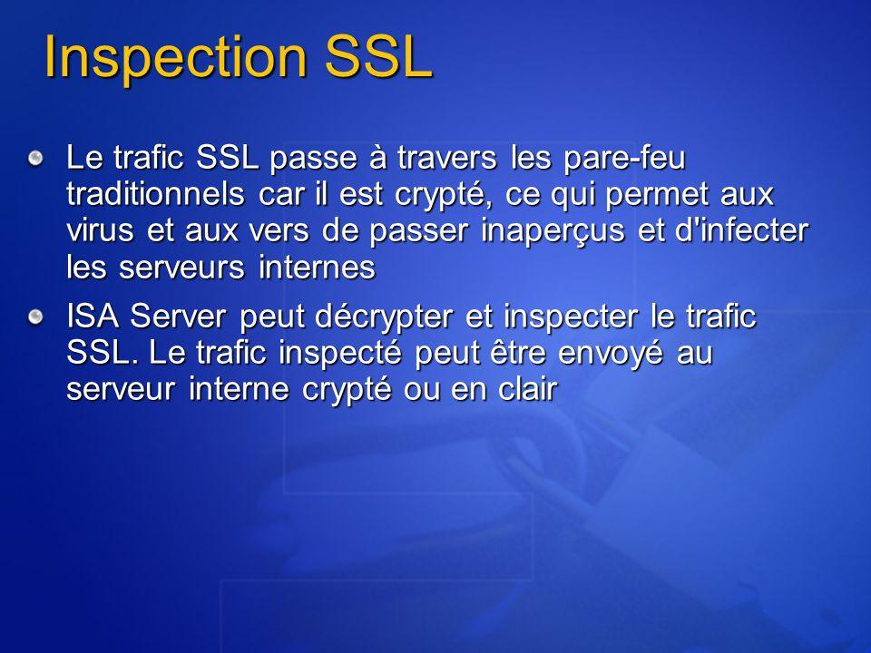 Inspection SSL Le trafic SSL passe à travers les pare-feu traditionnels car il est crypté, ce qui permet aux virus et aux vers de passer inaperçus et d infecter les serveurs internes ISA Server peut décrypter et inspecter le trafic SSL.