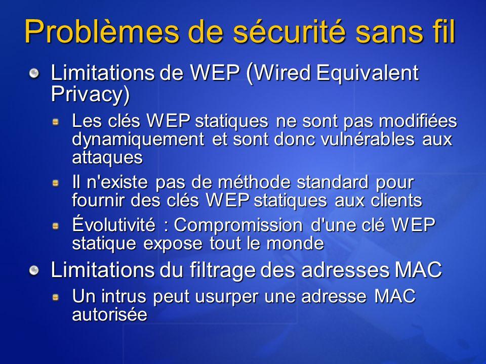 Limitations de WEP ( Wired Equivalent Privacy) Les clés WEP statiques ne sont pas modifiées dynamiquement et sont donc vulnérables aux attaques Il n existe pas de méthode standard pour fournir des clés WEP statiques aux clients Évolutivité : Compromission d une clé WEP statique expose tout le monde Limitations du filtrage des adresses MAC Un intrus peut usurper une adresse MAC autorisée Problèmes de sécurité sans fil