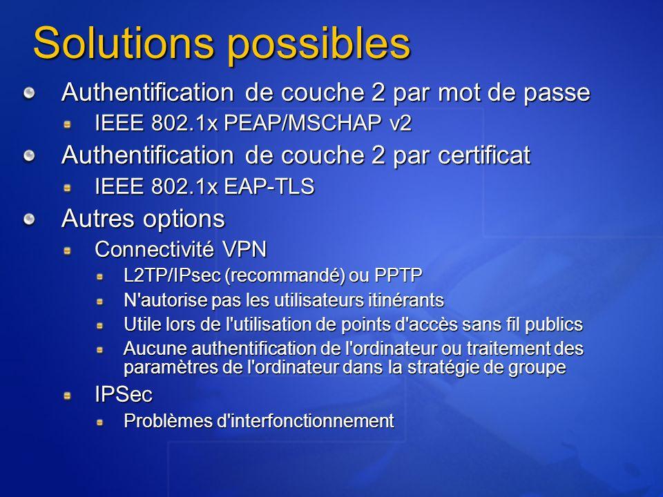 Authentification de couche 2 par mot de passe IEEE 802.1x PEAP/MSCHAP v2 Authentification de couche 2 par certificat IEEE 802.1x EAP-TLS Autres options Connectivité VPN L2TP/IPsec (recommandé) ou PPTP N autorise pas les utilisateurs itinérants Utile lors de l utilisation de points d accès sans fil publics Aucune authentification de l ordinateur ou traitement des paramètres de l ordinateur dans la stratégie de groupe IPSec Problèmes d interfonctionnement Solutions possibles