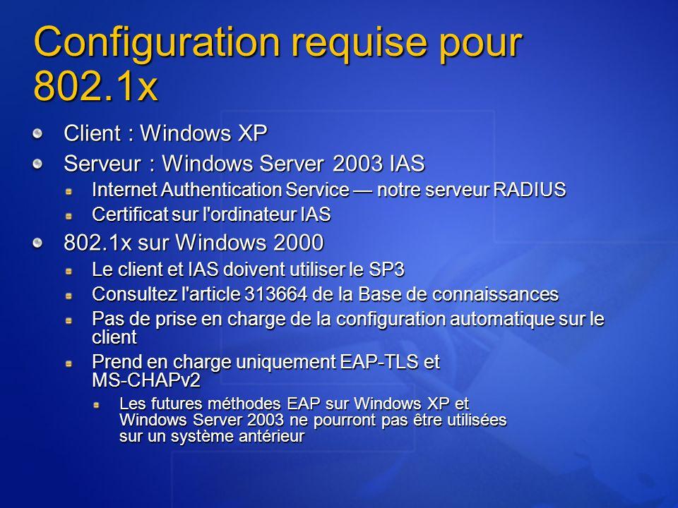 Configuration requise pour 802.1x Client : Windows XP Serveur : Windows Server 2003 IAS Internet Authentication Service — notre serveur RADIUS Certificat sur l ordinateur IAS 802.1x sur Windows 2000 Le client et IAS doivent utiliser le SP3 Consultez l article 313664 de la Base de connaissances Pas de prise en charge de la configuration automatique sur le client Prend en charge uniquement EAP-TLS et MS-CHAPv2 Les futures méthodes EAP sur Windows XP et Windows Server 2003 ne pourront pas être utilisées sur un système antérieur