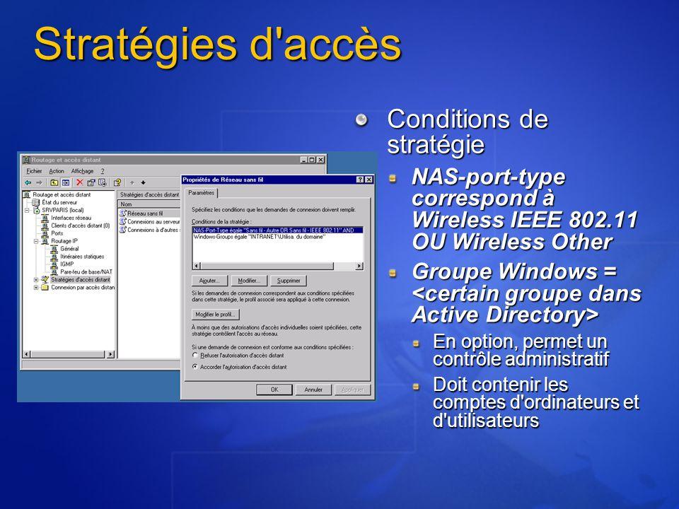 Stratégies d accès Conditions de stratégie NAS-port-type correspond à Wireless IEEE 802.11 OU Wireless Other Groupe Windows = Groupe Windows = En option, permet un contrôle administratif Doit contenir les comptes d ordinateurs et d utilisateurs