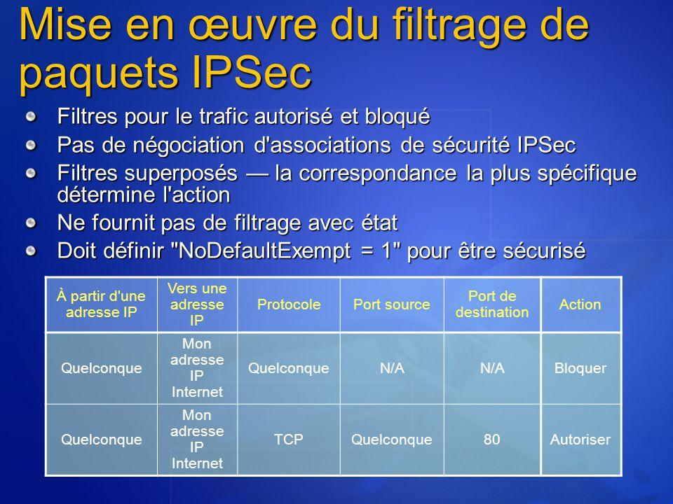 Filtres pour le trafic autorisé et bloqué Pas de négociation d'associations de sécurité IPSec Filtres superposés — la correspondance la plus spécifiqu