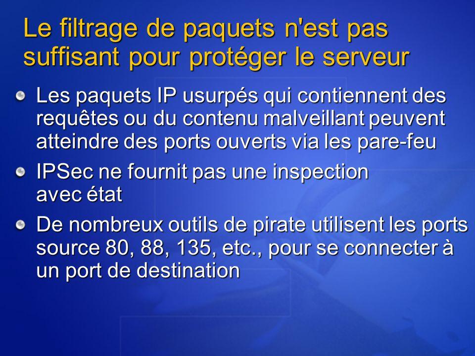 Les paquets IP usurpés qui contiennent des requêtes ou du contenu malveillant peuvent atteindre des ports ouverts via les pare-feu IPSec ne fournit pa
