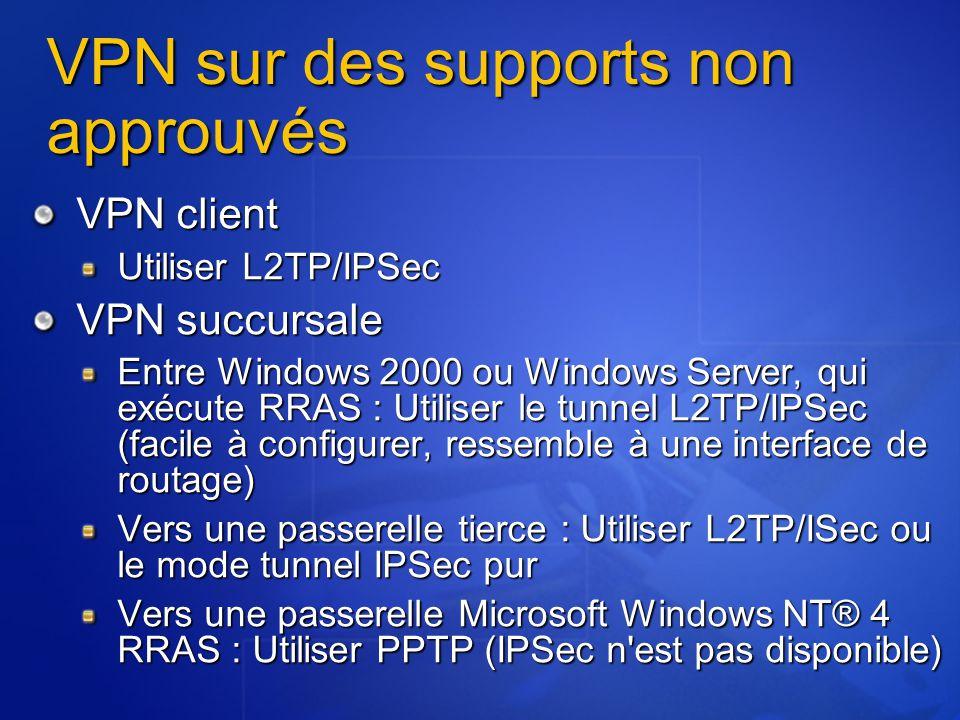 VPN sur des supports non approuvés VPN client Utiliser L2TP/IPSec VPN succursale Entre Windows 2000 ou Windows Server, qui exécute RRAS : Utiliser le tunnel L2TP/IPSec (facile à configurer, ressemble à une interface de routage) Vers une passerelle tierce : Utiliser L2TP/ISec ou le mode tunnel IPSec pur Vers une passerelle Microsoft Windows NT® 4 RRAS : Utiliser PPTP (IPSec n est pas disponible)