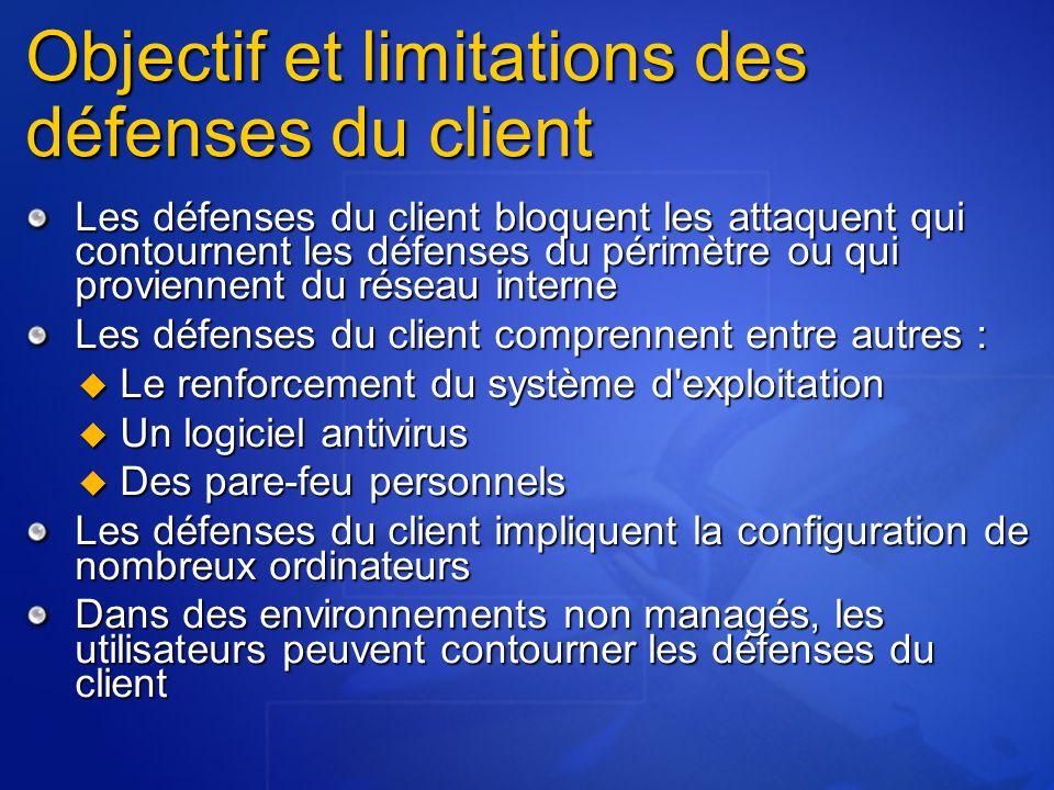 Objectif et limitations des défenses du client Les défenses du client bloquent les attaquent qui contournent les défenses du périmètre ou qui provienn