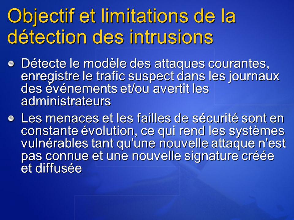 Objectif et limitations de la détection des intrusions Détecte le modèle des attaques courantes, enregistre le trafic suspect dans les journaux des év