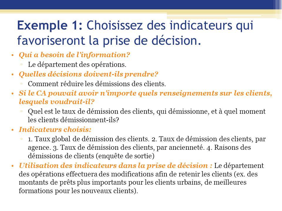 Exemple 1: Choisissez des indicateurs qui favoriseront la prise de décision. Qui a besoin de l'information? ▫Le département des opérations. Quelles dé