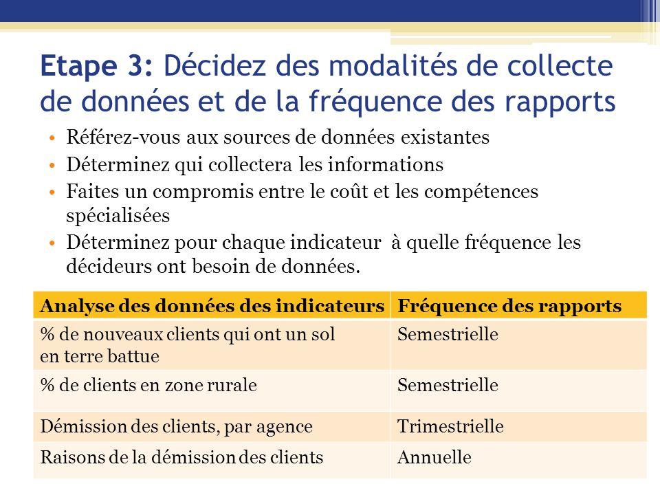 Etape 3: Décidez des modalités de collecte de données et de la fréquence des rapports Référez-vous aux sources de données existantes Déterminez qui co