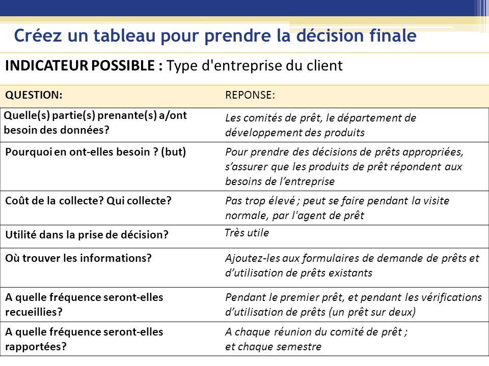 INDICATEUR POSSIBLE : Type d'entreprise du client QUESTION:REPONSE: Quelle(s) partie(s) prenante(s) a/ont besoin des données? Les comités de prêt, le