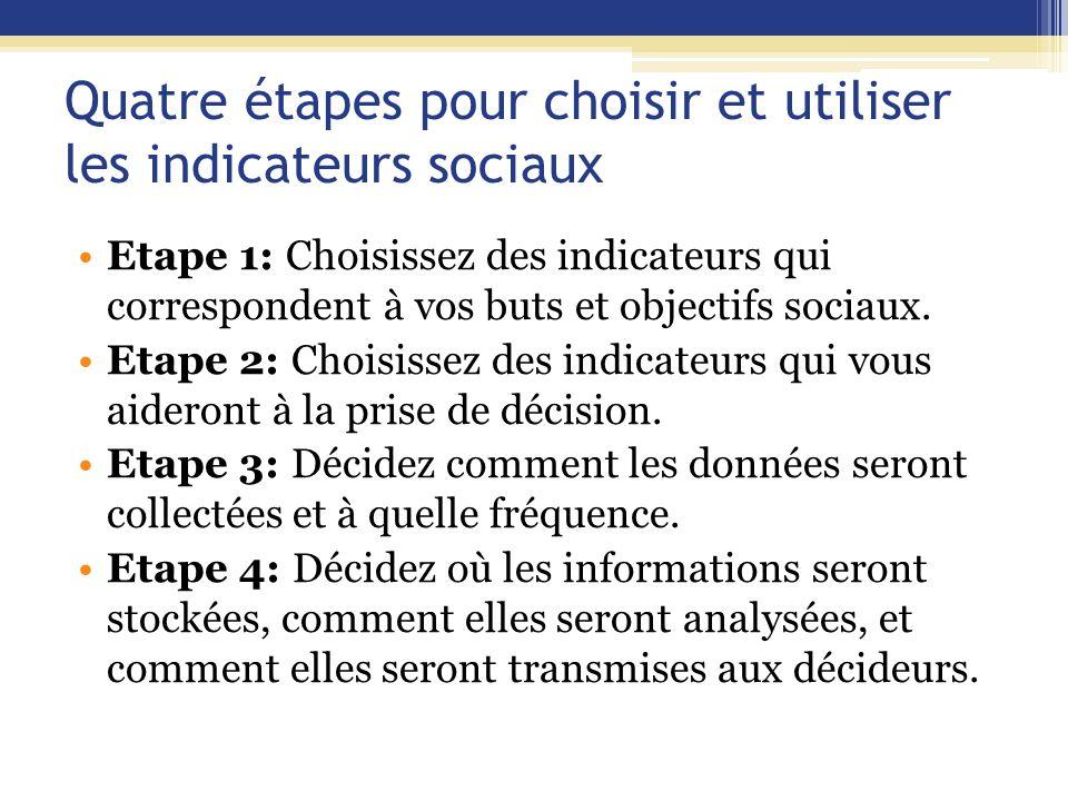 Quatre étapes pour choisir et utiliser les indicateurs sociaux Etape 1: Choisissez des indicateurs qui correspondent à vos buts et objectifs sociaux.