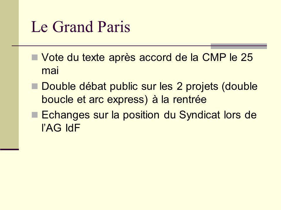 Le Grand Paris Vote du texte après accord de la CMP le 25 mai Double débat public sur les 2 projets (double boucle et arc express) à la rentrée Echanges sur la position du Syndicat lors de l'AG IdF