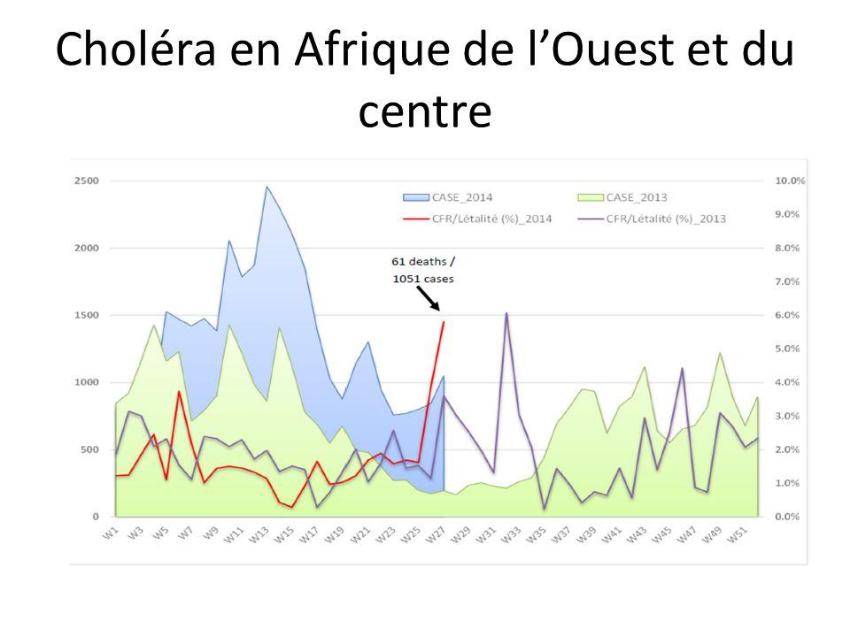 Choléra en Afrique de l'Ouest et du centre