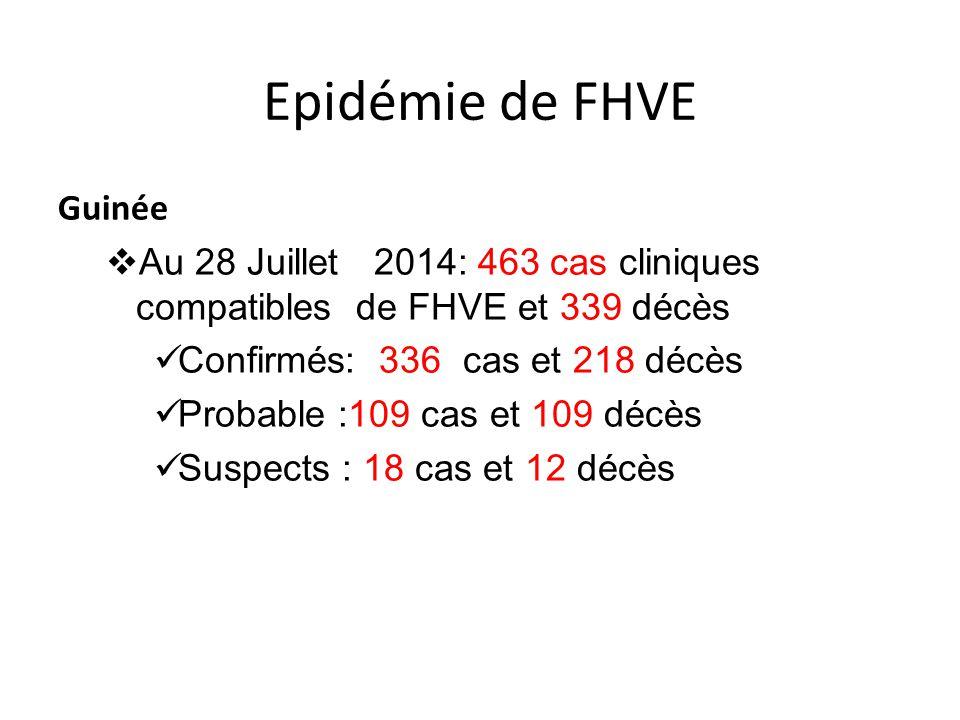 Epidémie de FHVE Guinée  Au 28 Juillet 2014: 463 cas cliniques compatibles de FHVE et 339 décès Confirmés: 336 cas et 218 décès Probable :109 cas et