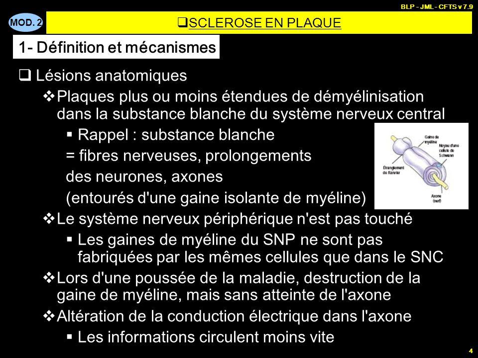 MOD. 2 BLP - JML - CFTS v 7.9 4  Lésions anatomiques  Plaques plus ou moins étendues de démyélinisation dans la substance blanche du système nerveux