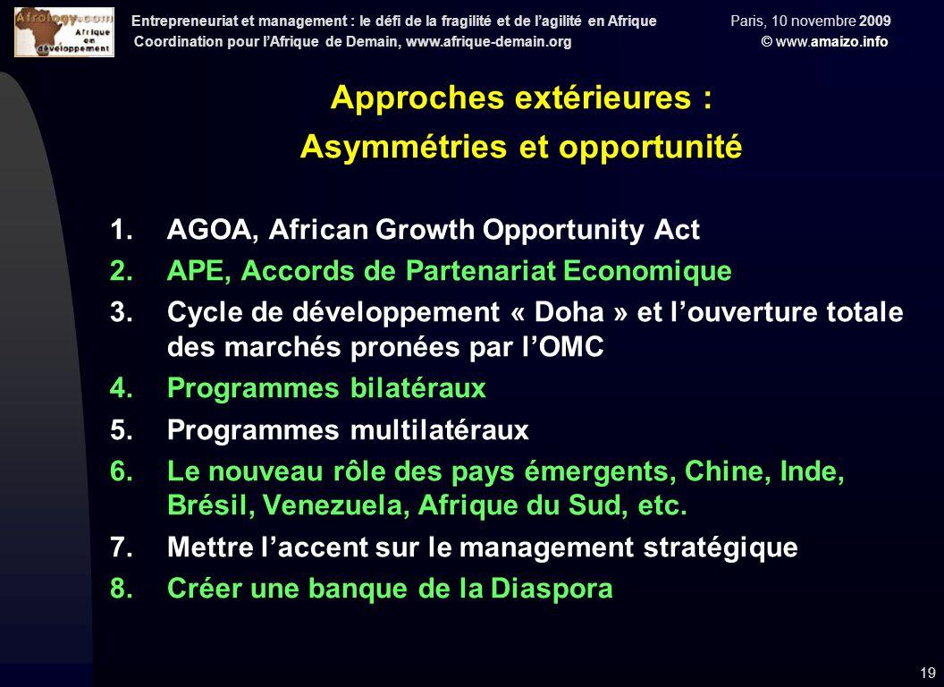 Entrepreneuriat et management : le défi de la fragilité et de l'agilité en Afrique Paris, 10 novembre 2009 Coordination pour l'Afrique de Demain, www.afrique-demain.org © www.amaizo.info 19 Approches extérieures : Asymmétries et opportunité 1.AGOA, African Growth Opportunity Act 2.APE, Accords de Partenariat Economique 3.Cycle de développement « Doha » et l'ouverture totale des marchés pronées par l'OMC 4.Programmes bilatéraux 5.Programmes multilatéraux 6.Le nouveau rôle des pays émergents, Chine, Inde, Brésil, Venezuela, Afrique du Sud, etc.